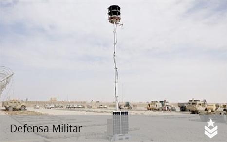 Defensa Militar HSS