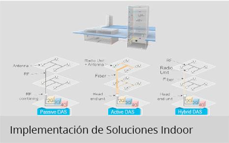 Implementación de Soluciones Indoor